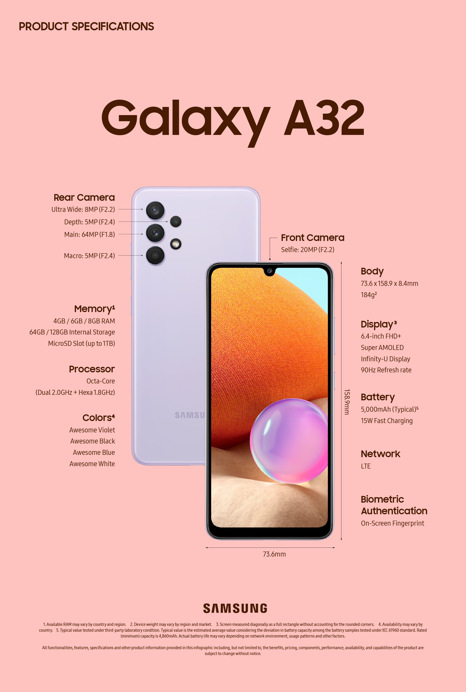galaxya32_product_specifications-1